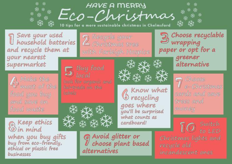 eco christmas poster